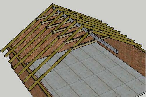 Как сделать двускатную крышу для гаража 125