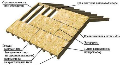 Электрическая схема технологической схемы